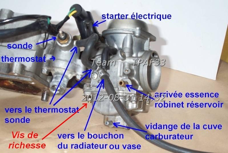 Kinroad 250 pb r gime moteur - Vis de richesse carburateur ...