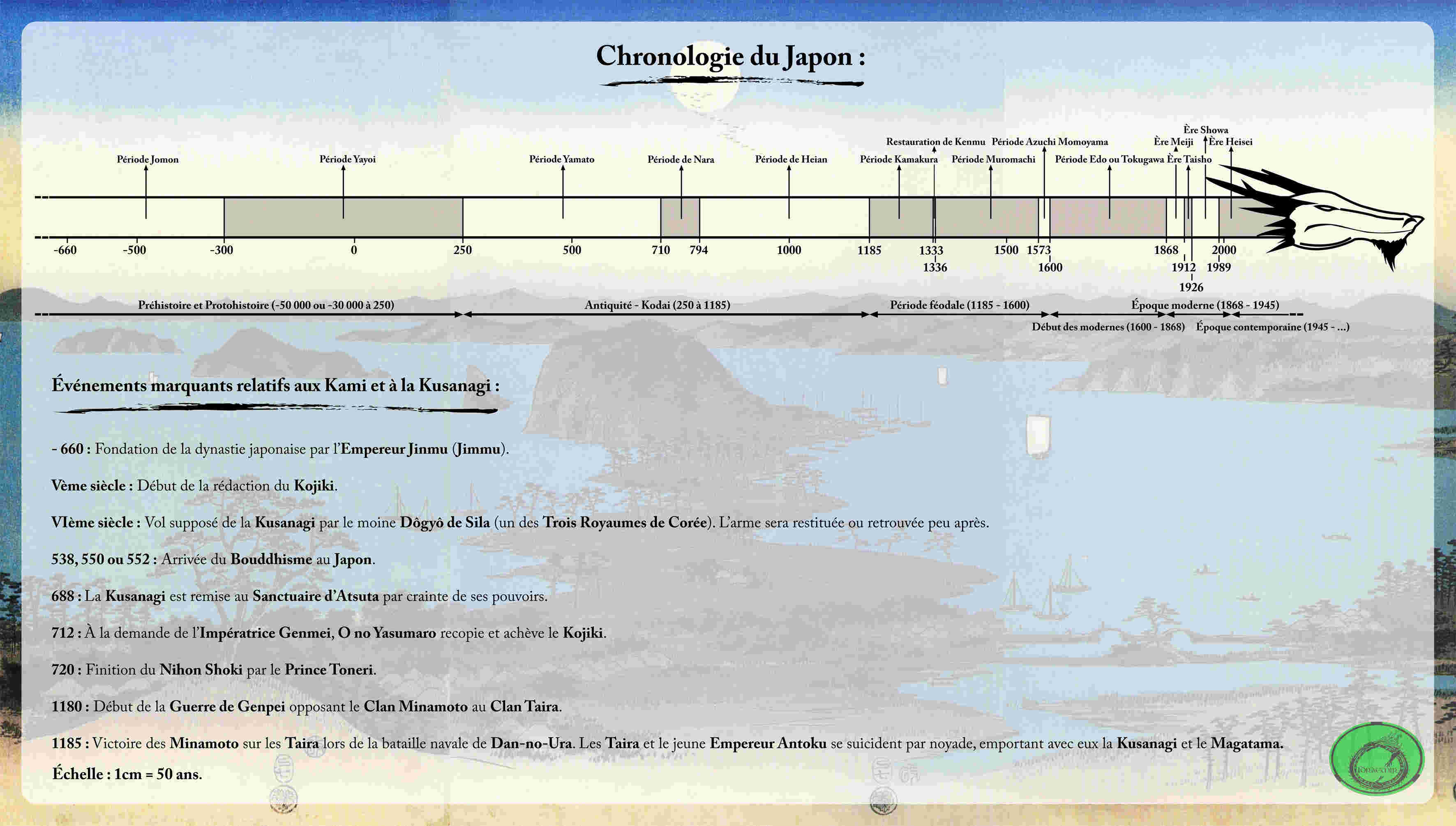 Chronology of Japan