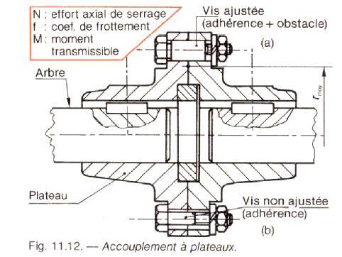 Universal Steering U Joints