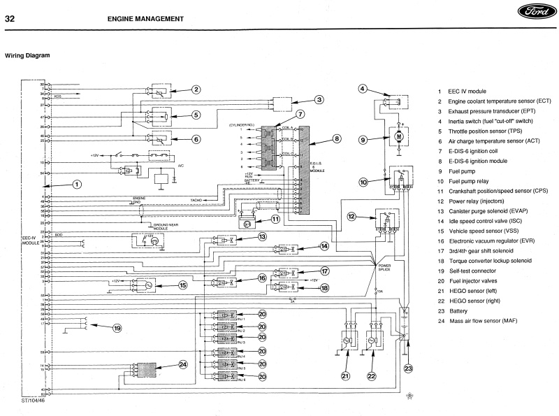 granada and scorpio com u2022 view topic cosworth boa swap start but rh granada and scorpio com  cosworth l6 ecu wiring diagram
