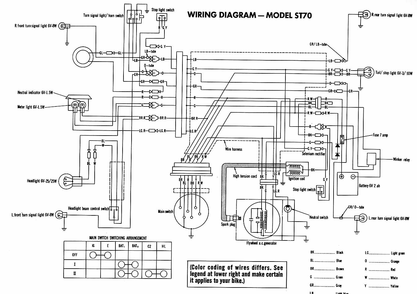 honda minimoto wiring diagram honda alternator diagram