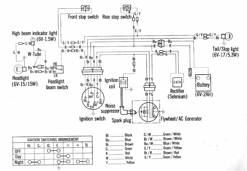 Wiring Diagram For A Lifan 125 : Pit bike wiring diagram moreover lifan free