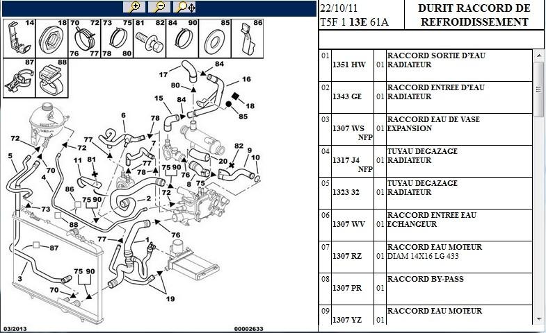 Schema Moteur Peugeot 307 Sw Auto Electrical Wiring Diagram