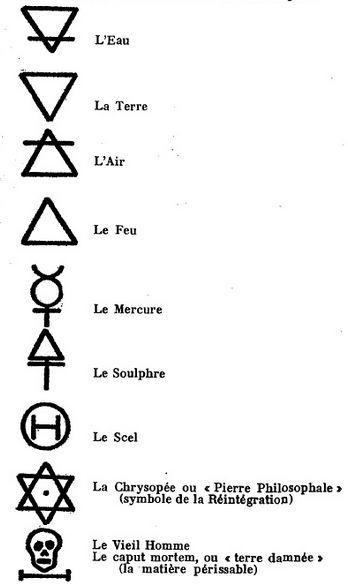 Principes et symboles alchimiques et herm tiques - Symbole indien signification ...
