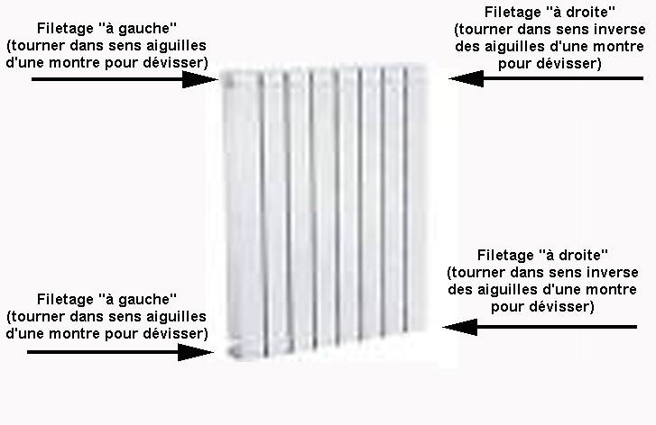 Bricolage page 36 - Demonter radiateur fonte ...