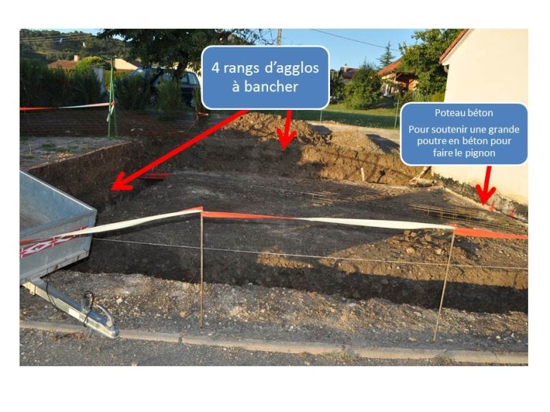 Ferraillage fondations d 39 un garage 12 messages - Comment faire une descente de garage en beton ...