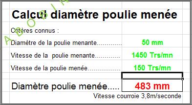 Calcul De Vitesse Tours Par Minutes Poulie
