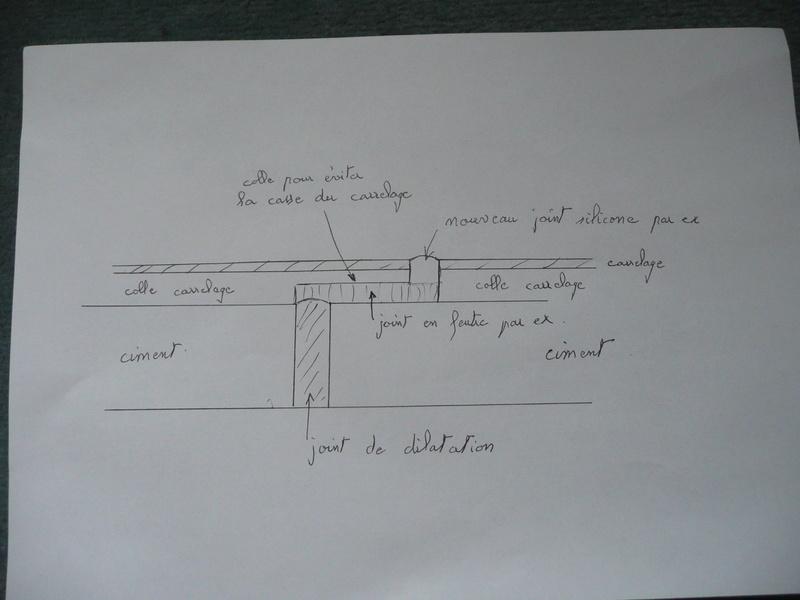 joint de dilatation terrasse piscine. Black Bedroom Furniture Sets. Home Design Ideas