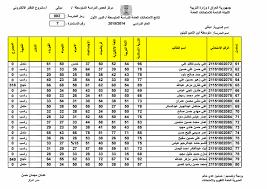 نتائج الامتحانات العامة لجميع المحافظات