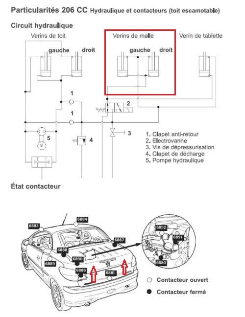 reconditionnement v rin pour cabriolet v rin de toit. Black Bedroom Furniture Sets. Home Design Ideas