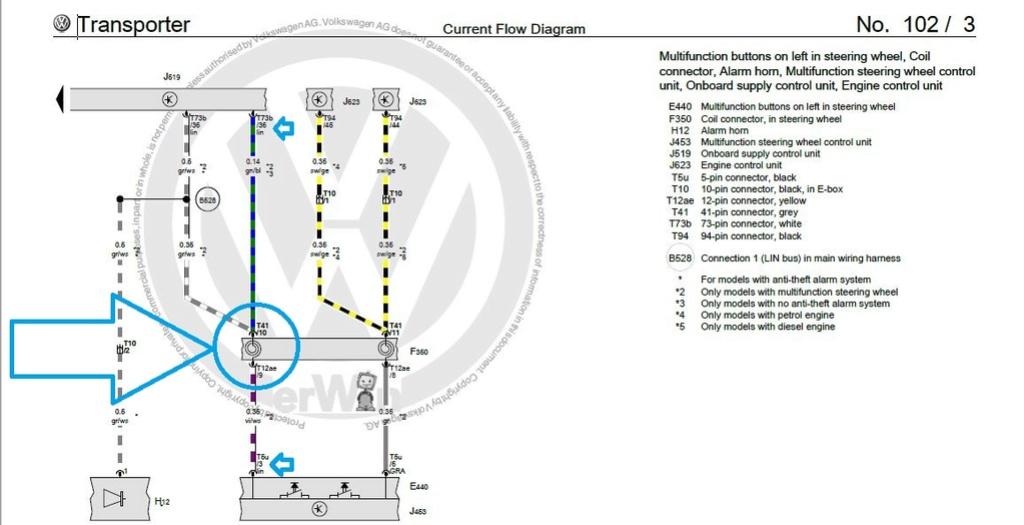 polo current flow diagram radio images