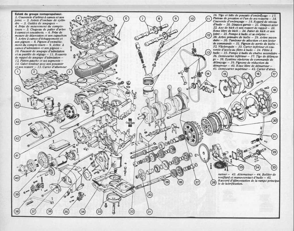 Brochures et publicit s sur les kawasaki kz z 70 80 39 s page 2 - Vue eclatee moteur ...
